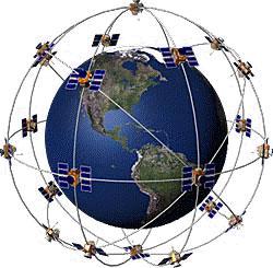 Спутниковая система определения координат